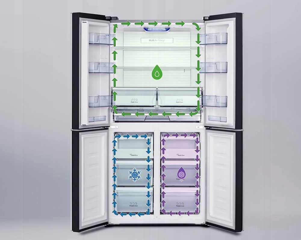 Системы холодильников